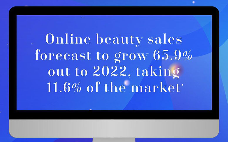 Online Beauty Brands Forecast to Grow 65.9% by 2022