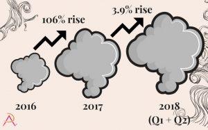 datastory_antipollution