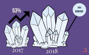 datastory_crystals