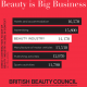 Beauty is Big Business
