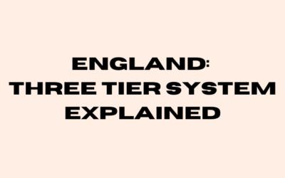 ENGLAND: COVID Three Tiered System